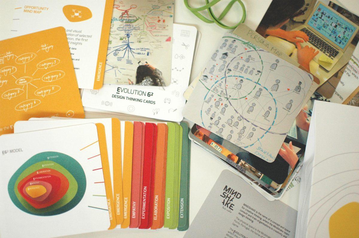 Mindshake Design Thinking Cards