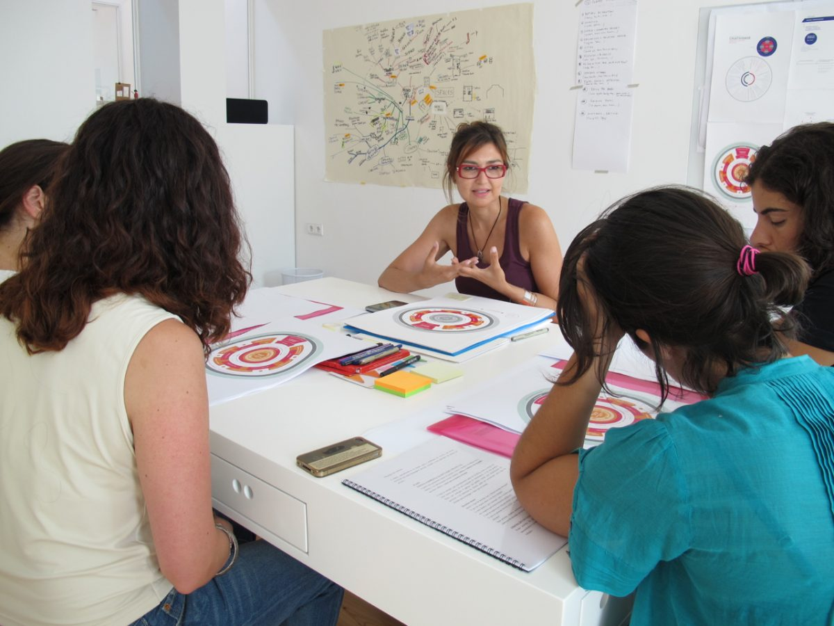 PhD Thesis: Creative thinking in design process – proposal for a framework to aid creativity in design groups